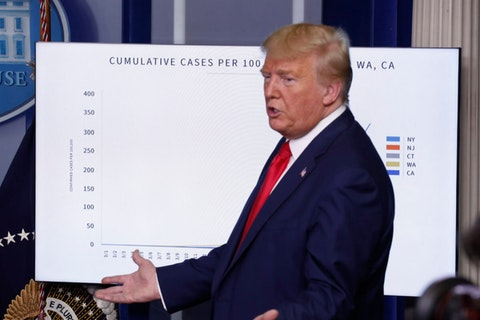 President Donald Trump speaks in front of a chart about the coronavirus. (AP Photo/Alex Brandon)