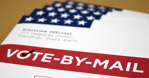 Vote-by-mail-ballot