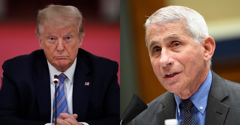 Image of Trump via AP Photo/Alex Brandon. Image of Fauci via AP/Al Drago.