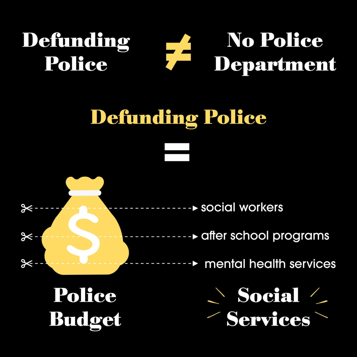 Fact Check How Michigan Police Remain Funded During Coronavirus Budget Crisis